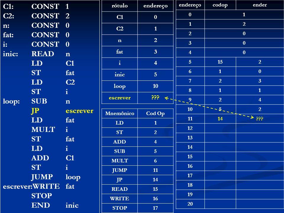 C1: CONST 1 C2: CONST 2 n: CONST 0 fat: CONST 0 i: CONST 0
