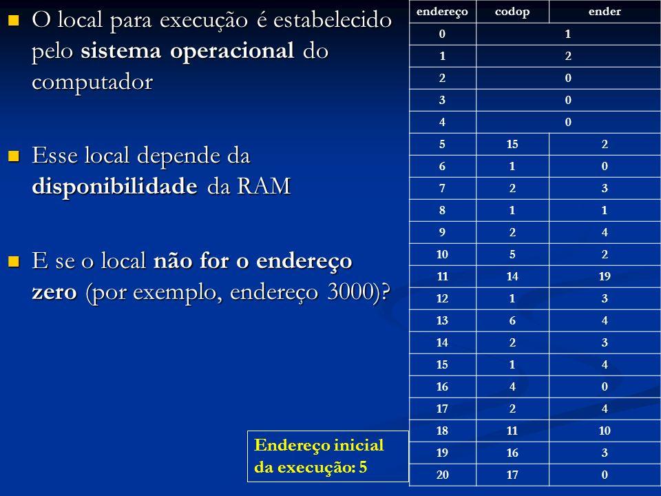 Esse local depende da disponibilidade da RAM