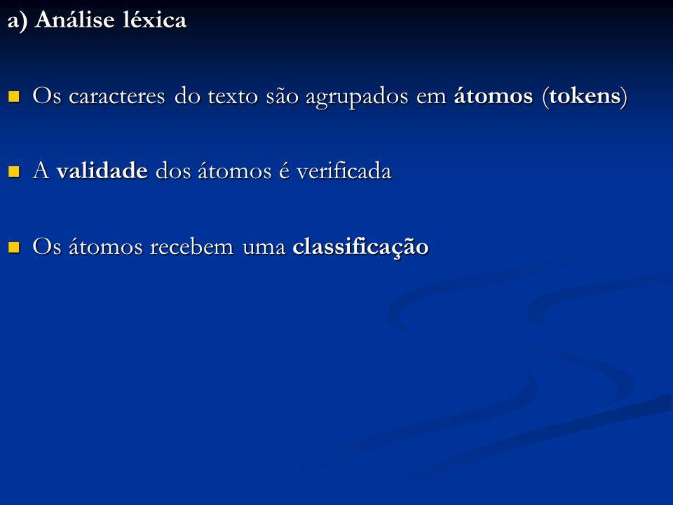 a) Análise léxica Os caracteres do texto são agrupados em átomos (tokens) A validade dos átomos é verificada.