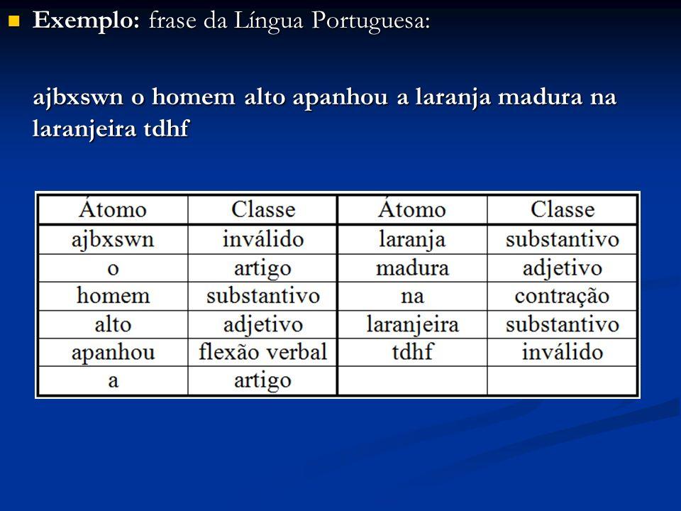 Exemplo: frase da Língua Portuguesa: