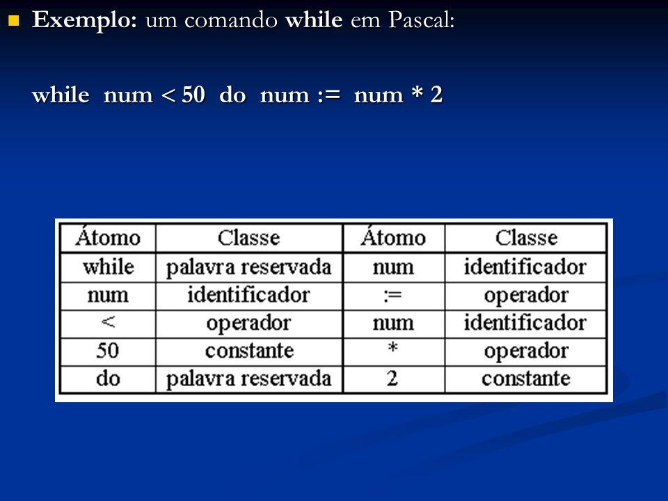 Exemplo: um comando while em Pascal:
