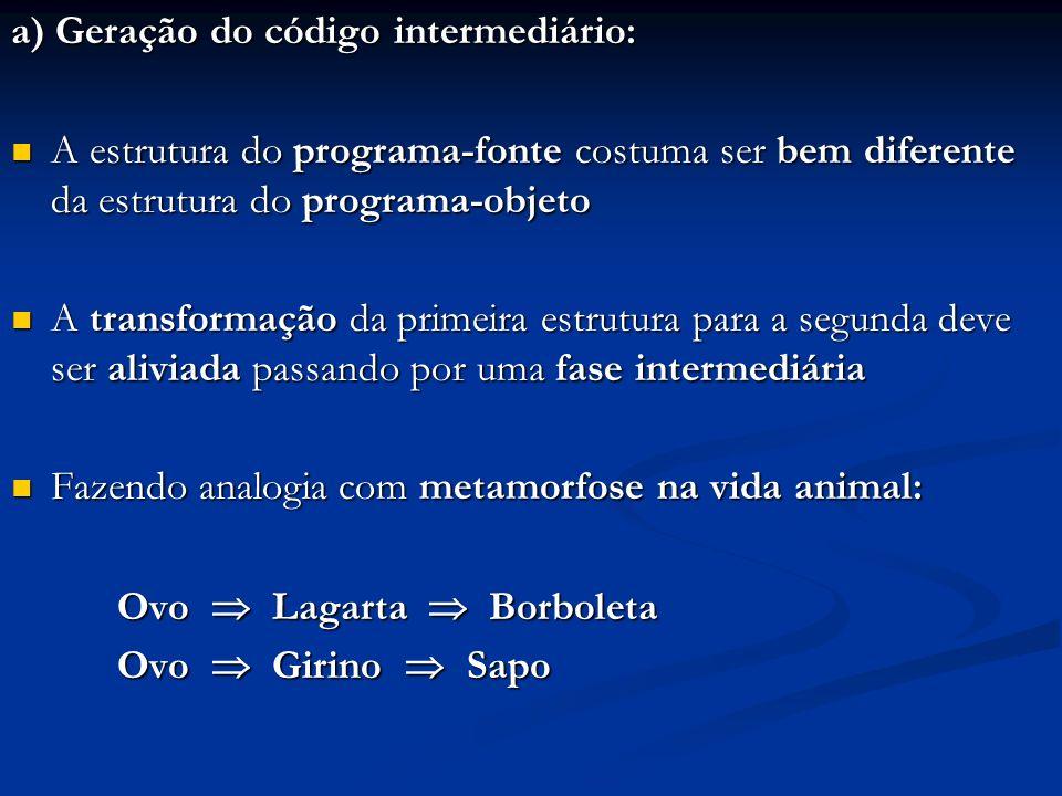 a) Geração do código intermediário: