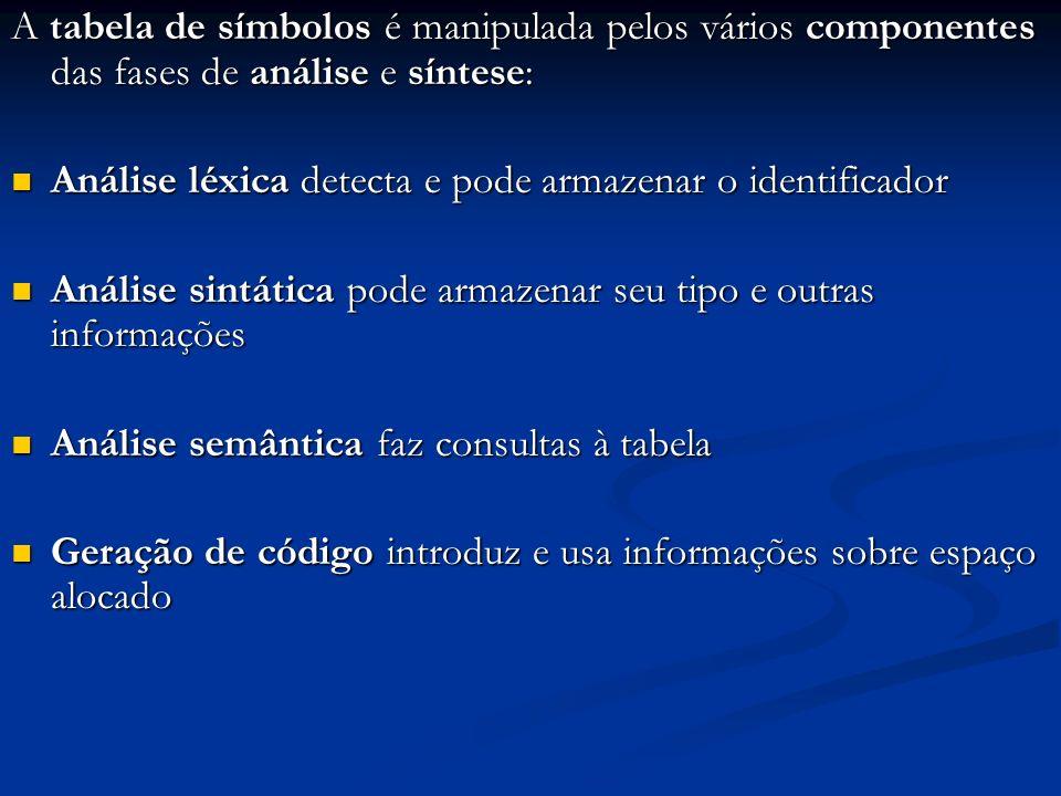 A tabela de símbolos é manipulada pelos vários componentes das fases de análise e síntese: