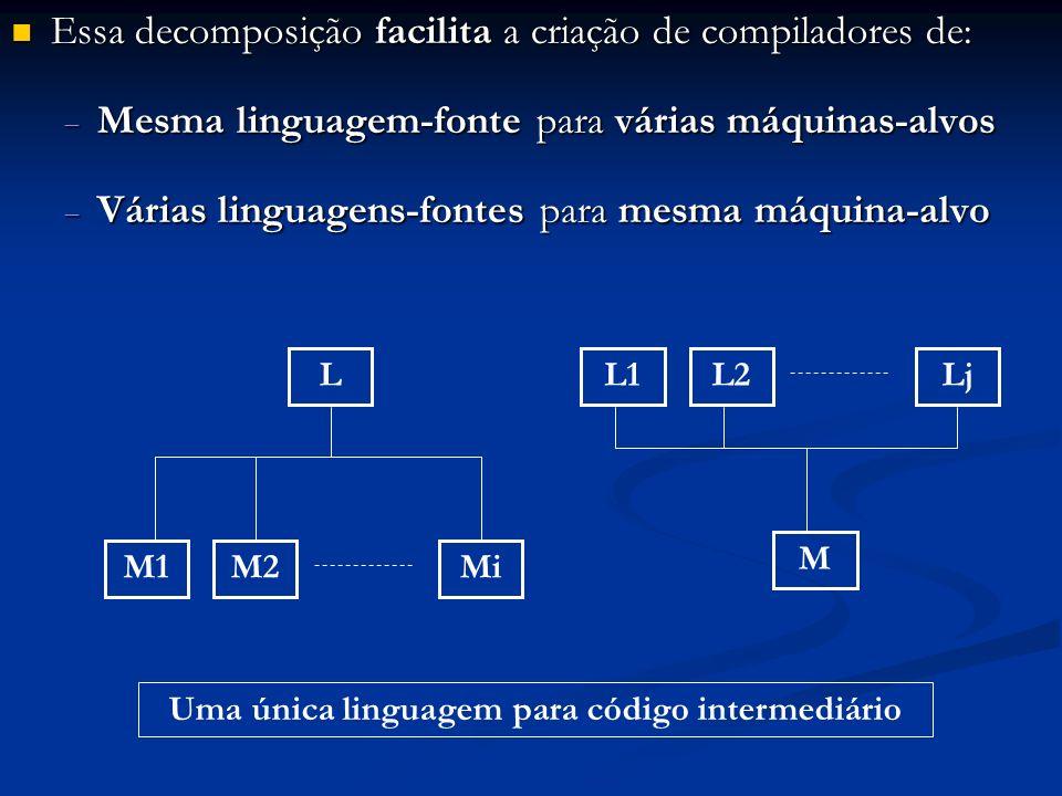 Uma única linguagem para código intermediário