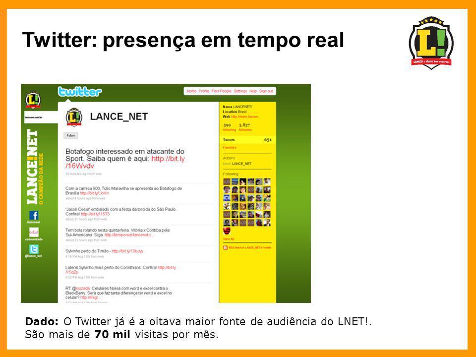 Twitter: presença em tempo real