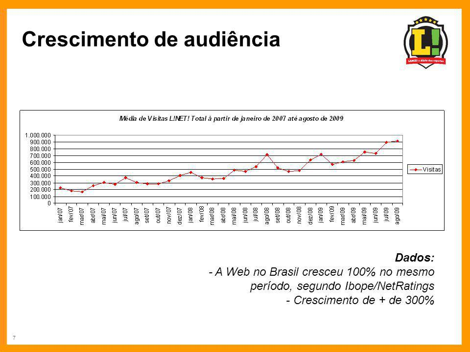 Crescimento de audiência