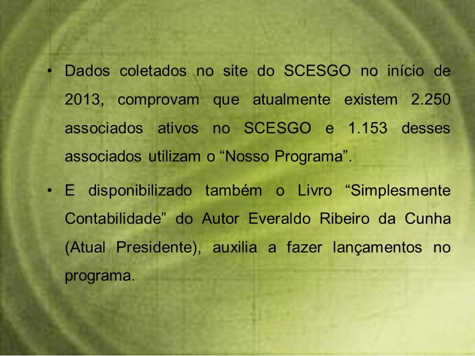 Dados coletados no site do SCESGO no início de 2013, comprovam que atualmente existem 2.250 associados ativos no SCESGO e 1.153 desses associados utilizam o Nosso Programa .