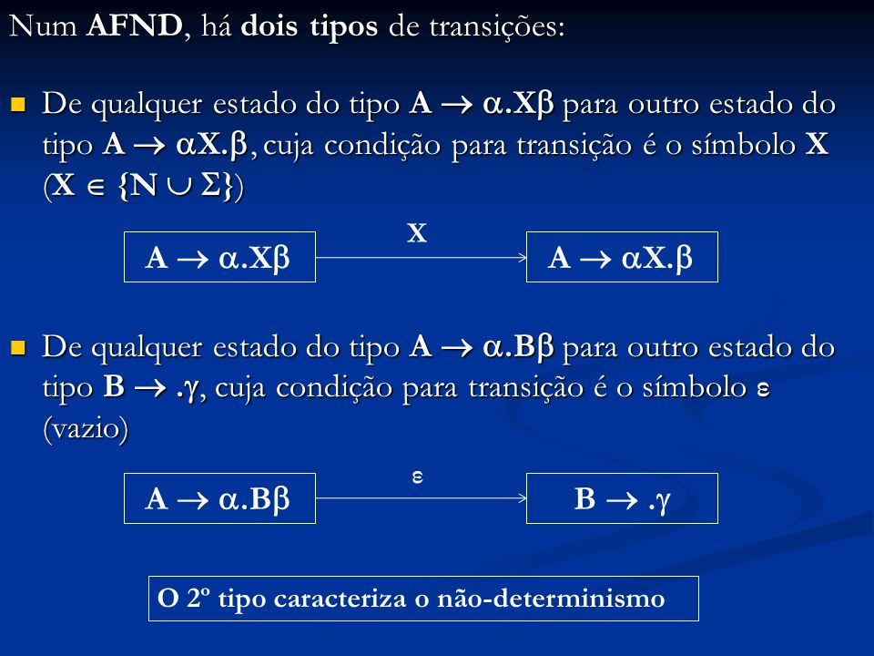 Num AFND, há dois tipos de transições: