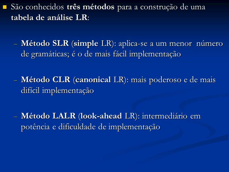 São conhecidos três métodos para a construção de uma tabela de análise LR: