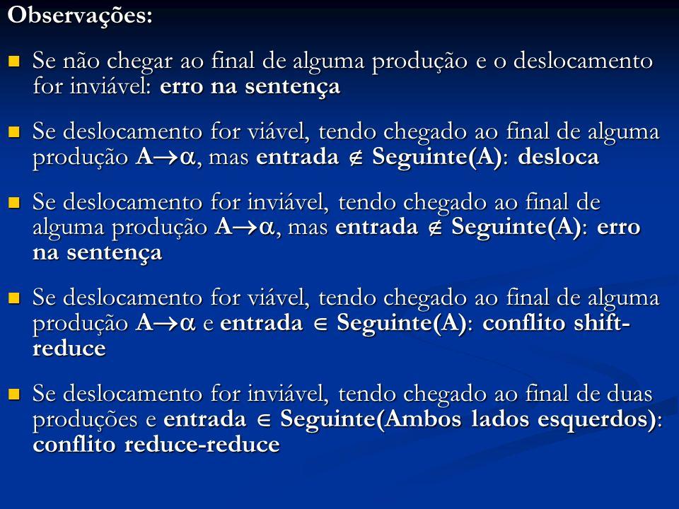 Observações:Se não chegar ao final de alguma produção e o deslocamento for inviável: erro na sentença.