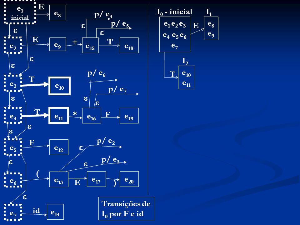 Transições de I0 por F e id e7 id e14