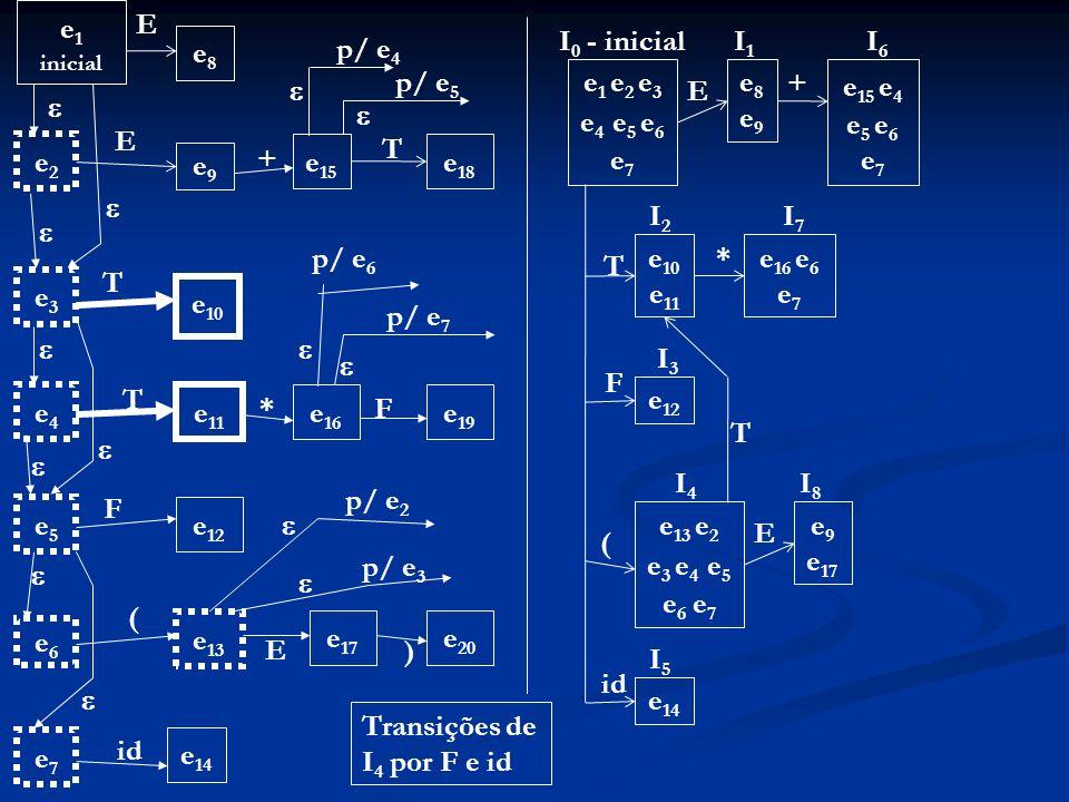 Transições de I4 por F e id e7 id e14