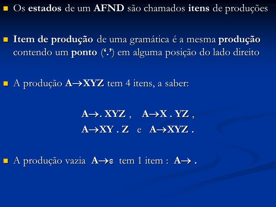 Os estados de um AFND são chamados itens de produções