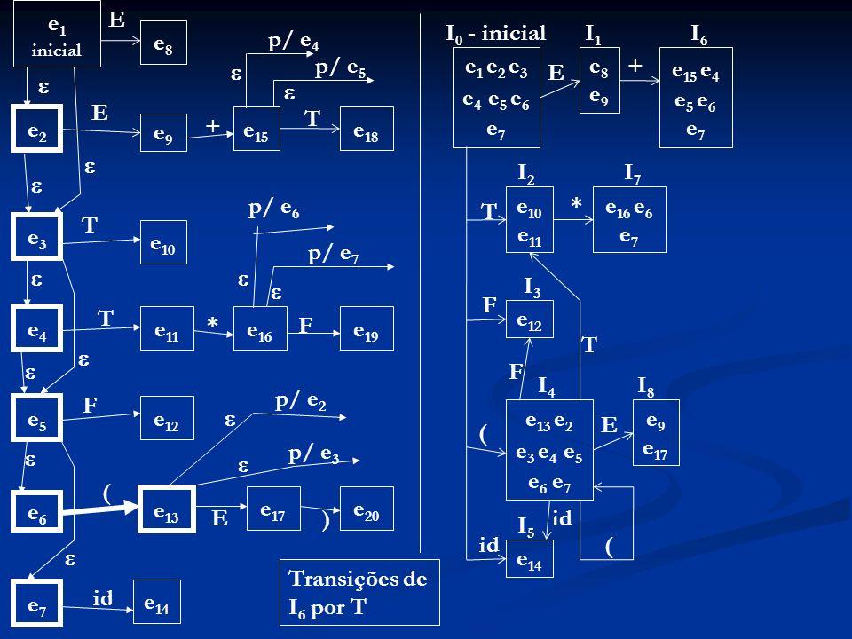 e1 E I0 - inicial I1 I6 e8 p/ e4 p/ e5 e1 e2 e3 e4 e5 e6 e7 e8 e9 +