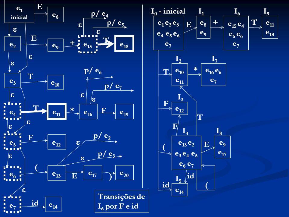 Transições de I6 por F e id e7 id e14