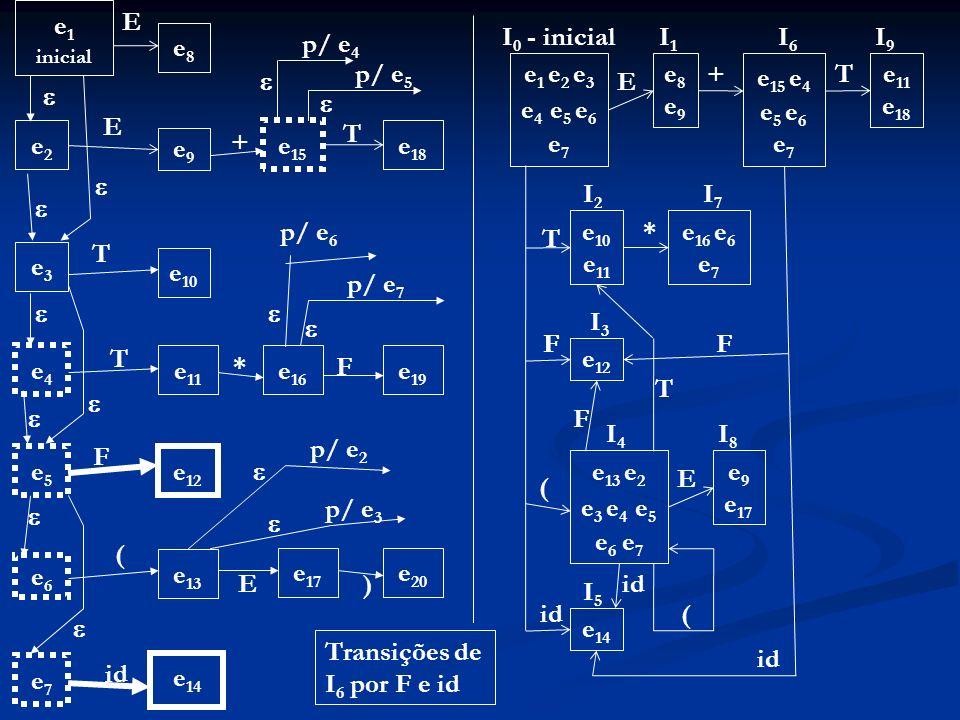 Transições de I6 por F e id id e7 id e14
