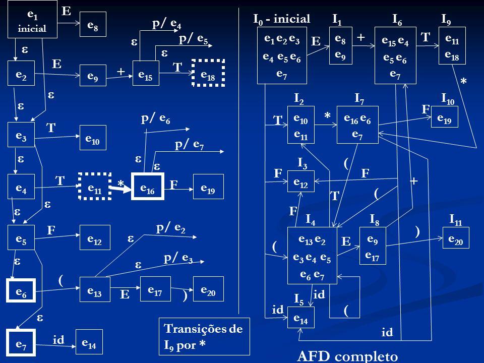AFD completo e1 E I0 - inicial I1 I6 I9 e8 p/ e4 p/ e5