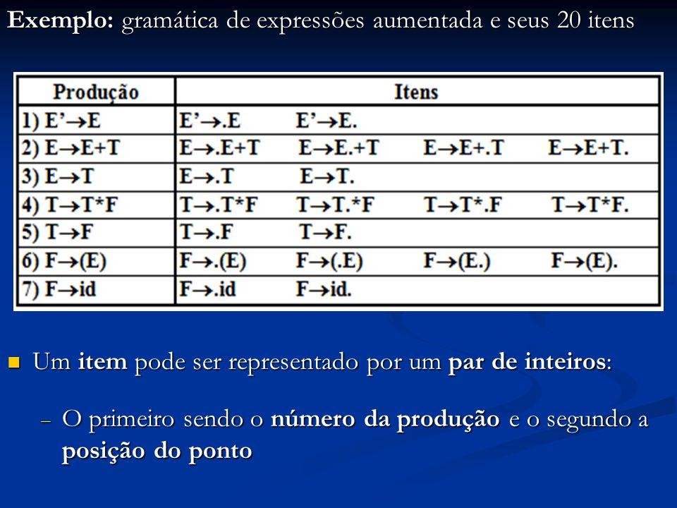 Exemplo: gramática de expressões aumentada e seus 20 itens