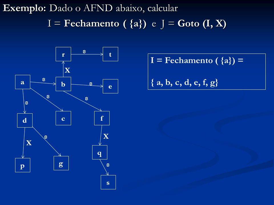I = Fechamento ( {a}) e J = Goto (I, X)