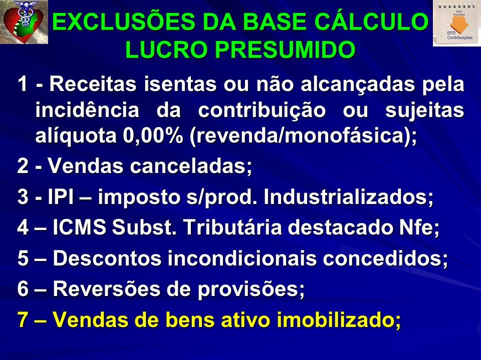 EXCLUSÕES DA BASE CÁLCULO LUCRO PRESUMIDO