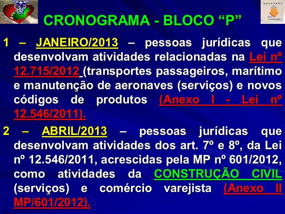 CRONOGRAMA - BLOCO P