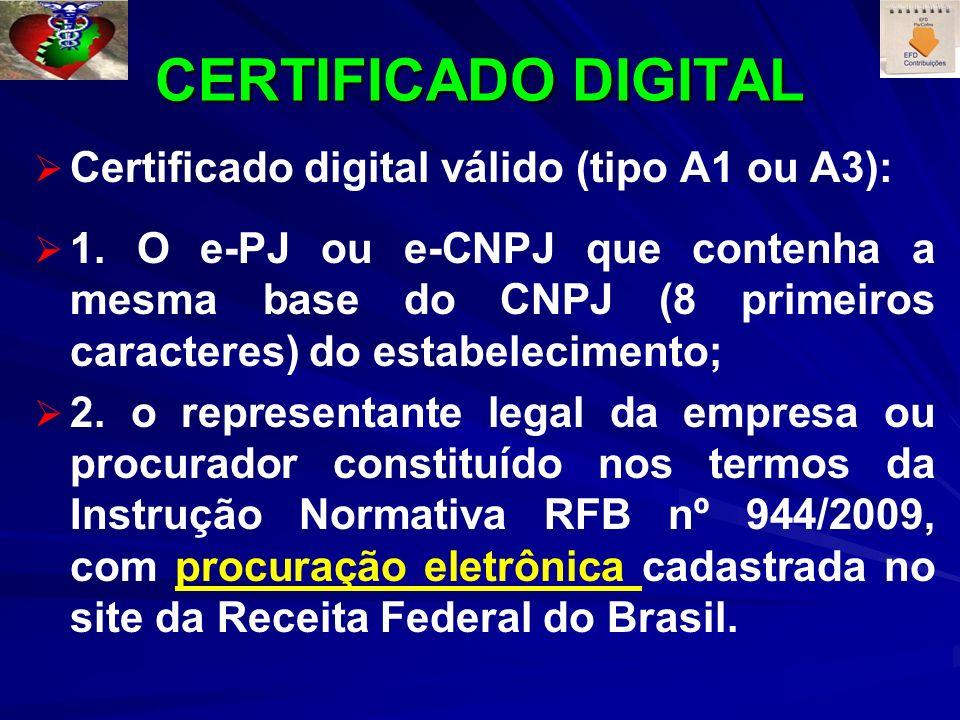CERTIFICADO DIGITAL Certificado digital válido (tipo A1 ou A3):
