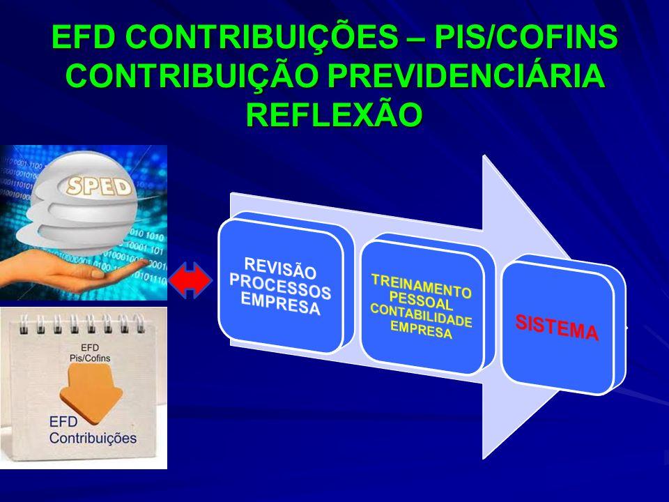 EFD CONTRIBUIÇÕES – PIS/COFINS CONTRIBUIÇÃO PREVIDENCIÁRIA REFLEXÃO