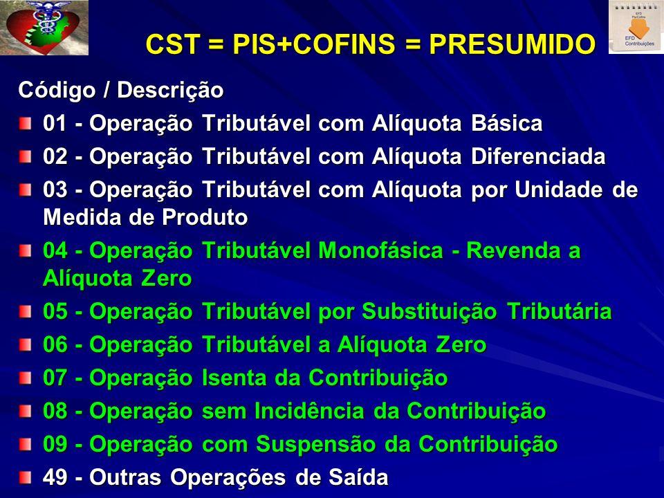 CST = PIS+COFINS = PRESUMIDO