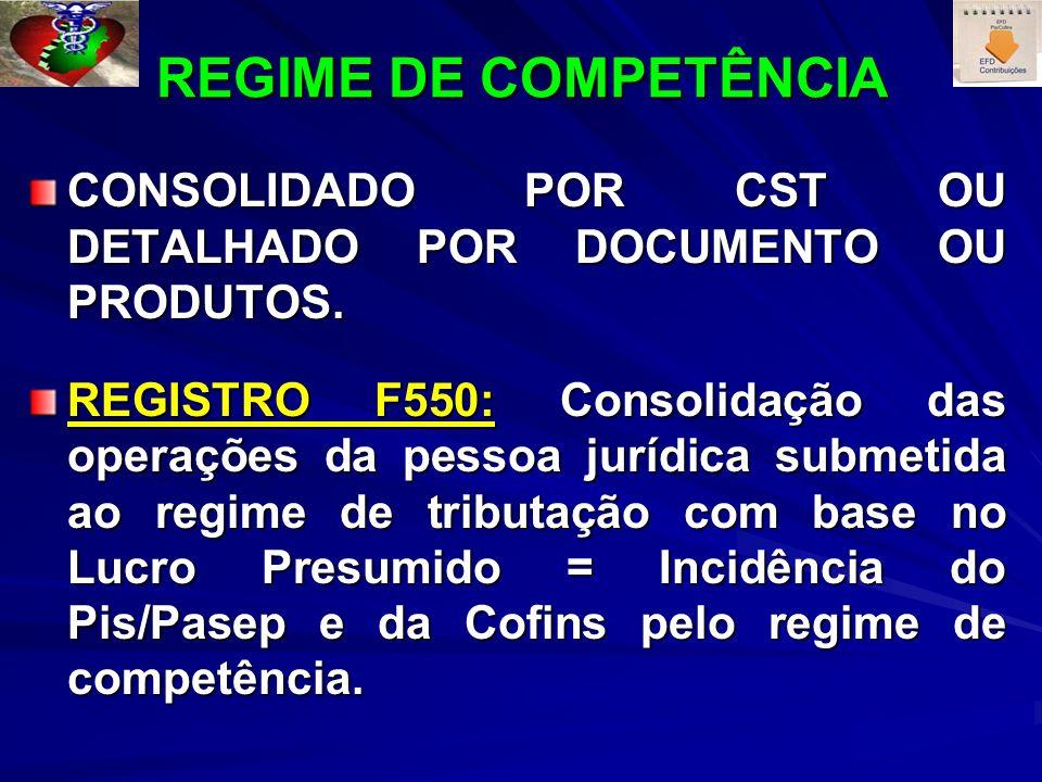 REGIME DE COMPETÊNCIA CONSOLIDADO POR CST OU DETALHADO POR DOCUMENTO OU PRODUTOS.
