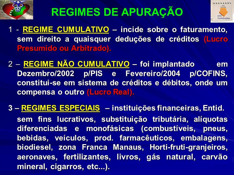 REGIMES DE APURAÇÃO