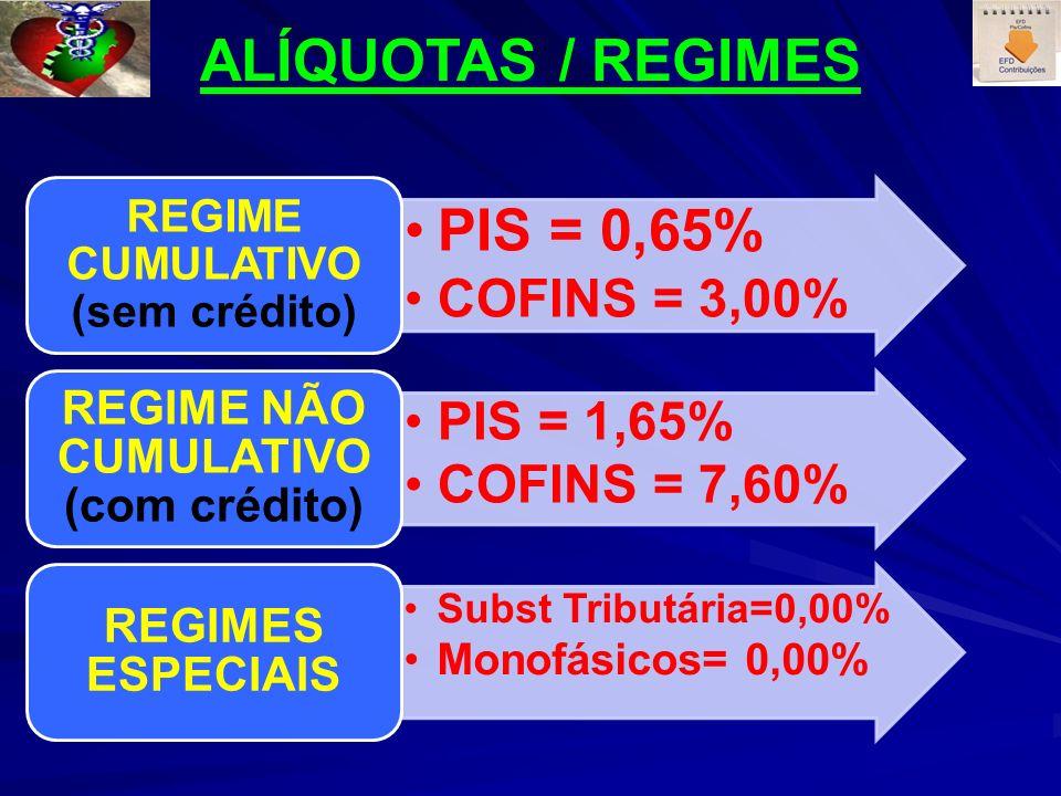 REGIME CUMULATIVO (sem crédito) REGIME NÃO CUMULATIVO (com crédito)