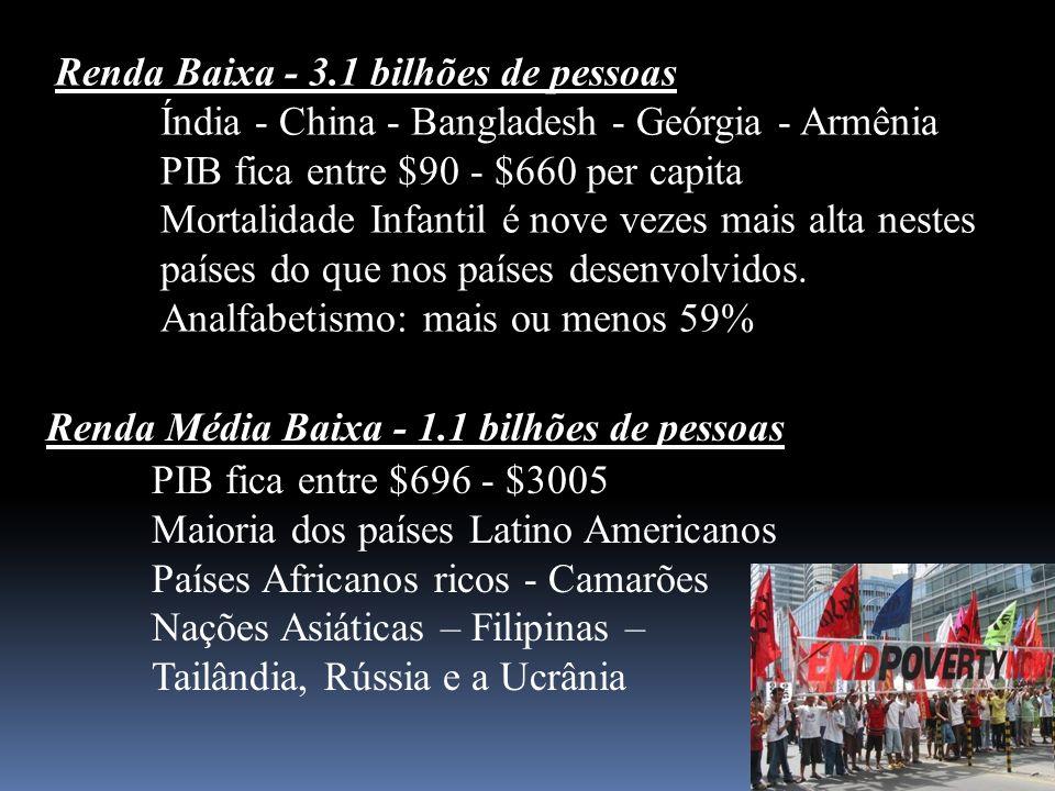 Renda Baixa - 3.1 bilhões de pessoas