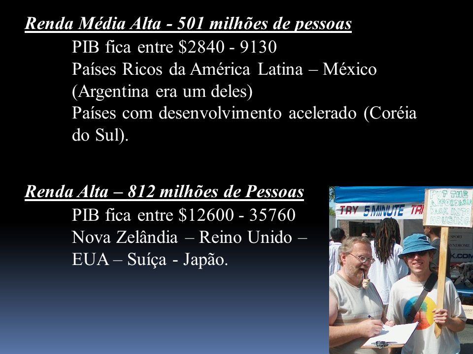 Renda Média Alta - 501 milhões de pessoas