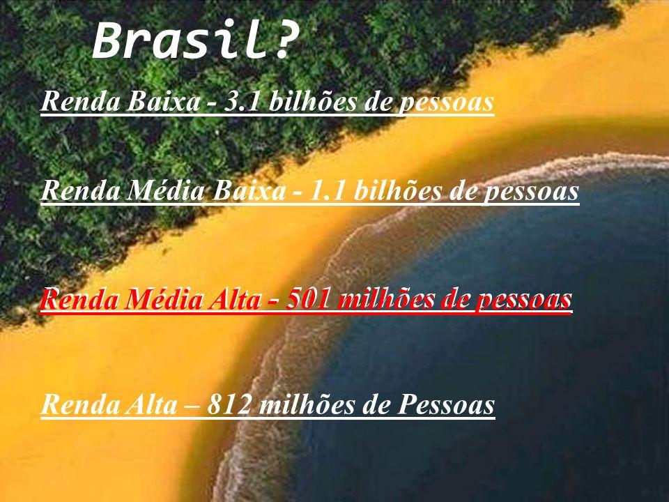 Brasil Renda Baixa - 3.1 bilhões de pessoas