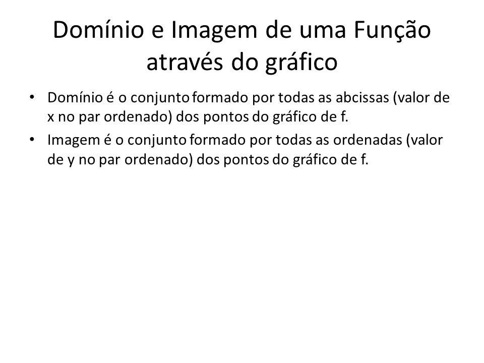Domínio e Imagem de uma Função através do gráfico