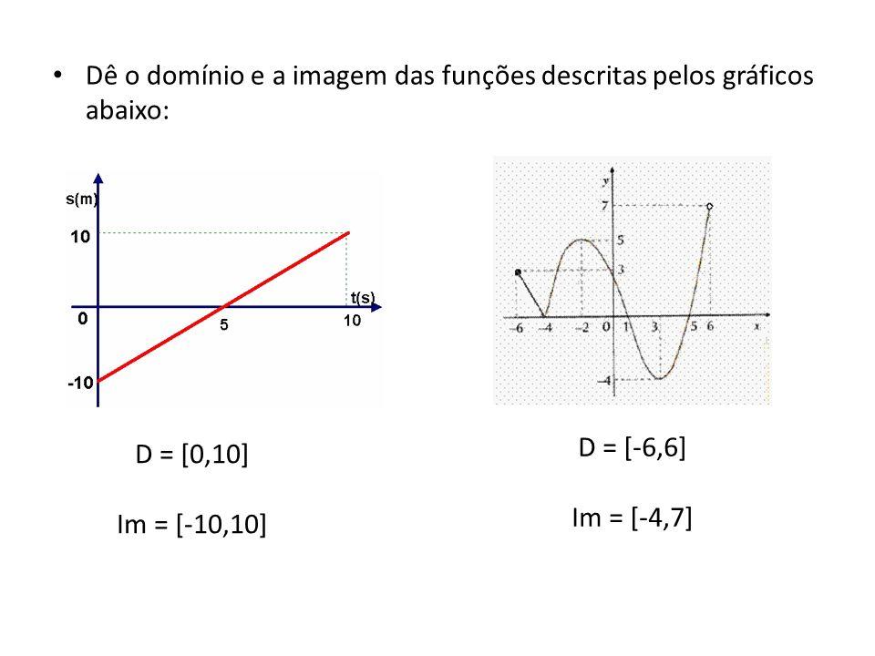 Dê o domínio e a imagem das funções descritas pelos gráficos abaixo:
