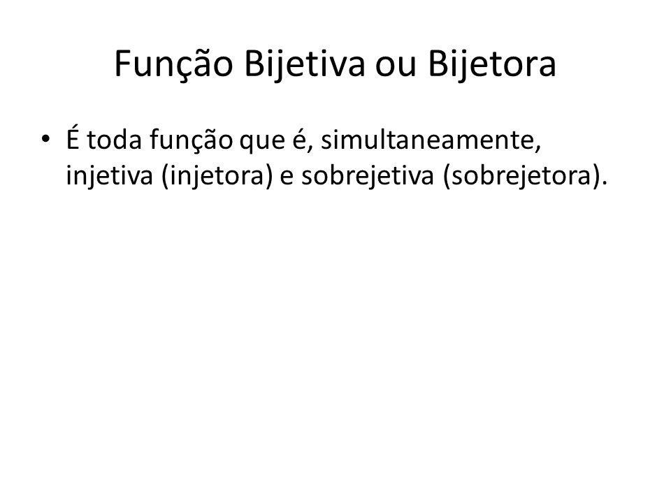 Função Bijetiva ou Bijetora