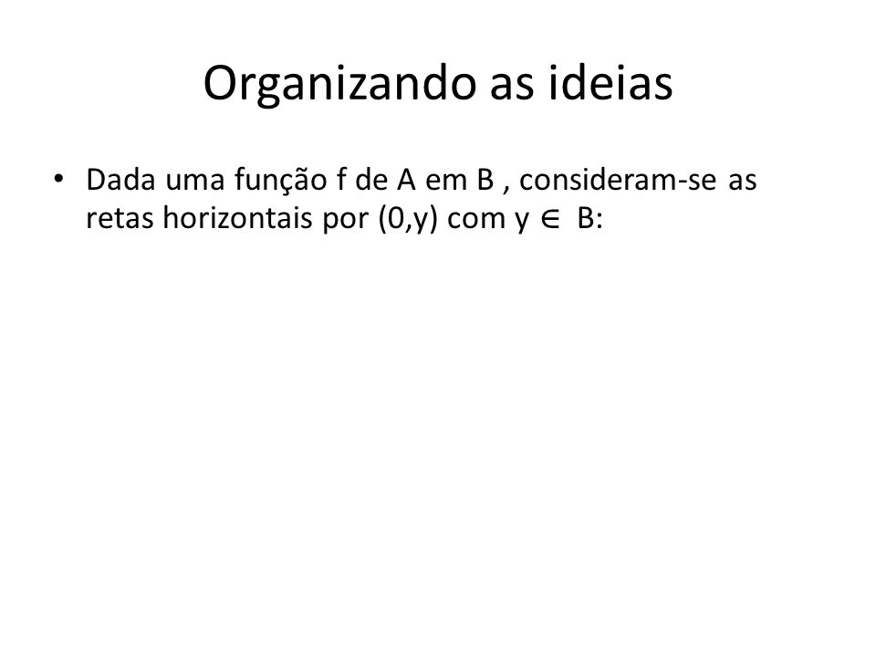 Organizando as ideias Dada uma função f de A em B , consideram-se as retas horizontais por (0,y) com y ∊ B: