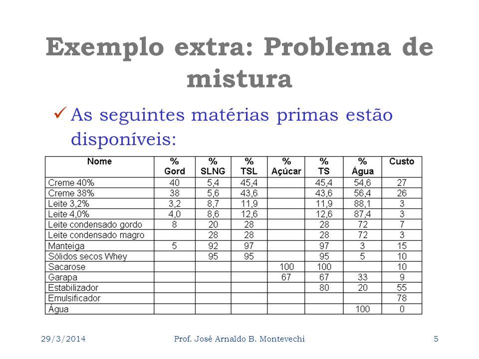 Exemplo extra: Problema de mistura