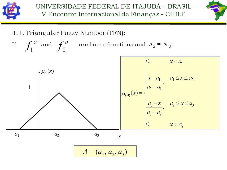 A = (a1, a2, a3) 4.4. Triangular Fuzzy Number (TFN):