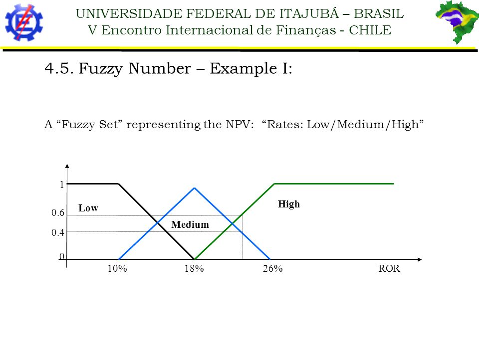 4.5. Fuzzy Number – Example I: