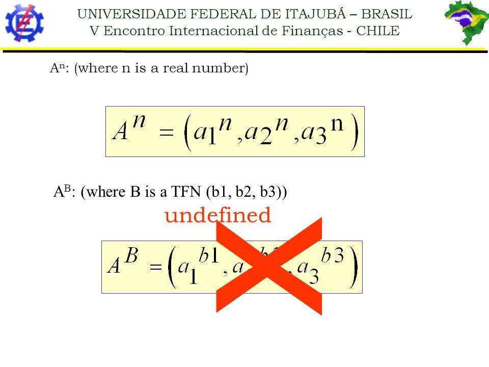 x undefined AB: (where B is a TFN (b1, b2, b3))