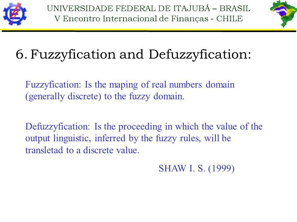Fuzzyfication and Defuzzyfication: