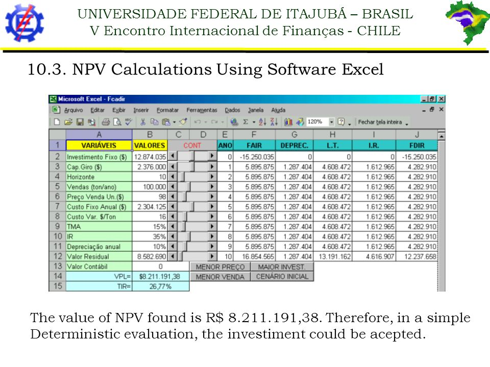10.3. NPV Calculations Using Software Excel