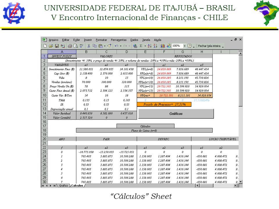 Cálculos Sheet