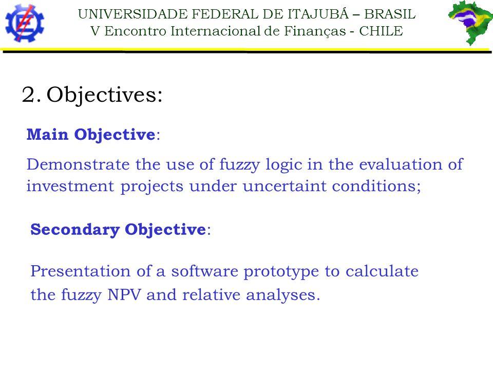 Objectives: Main Objective: