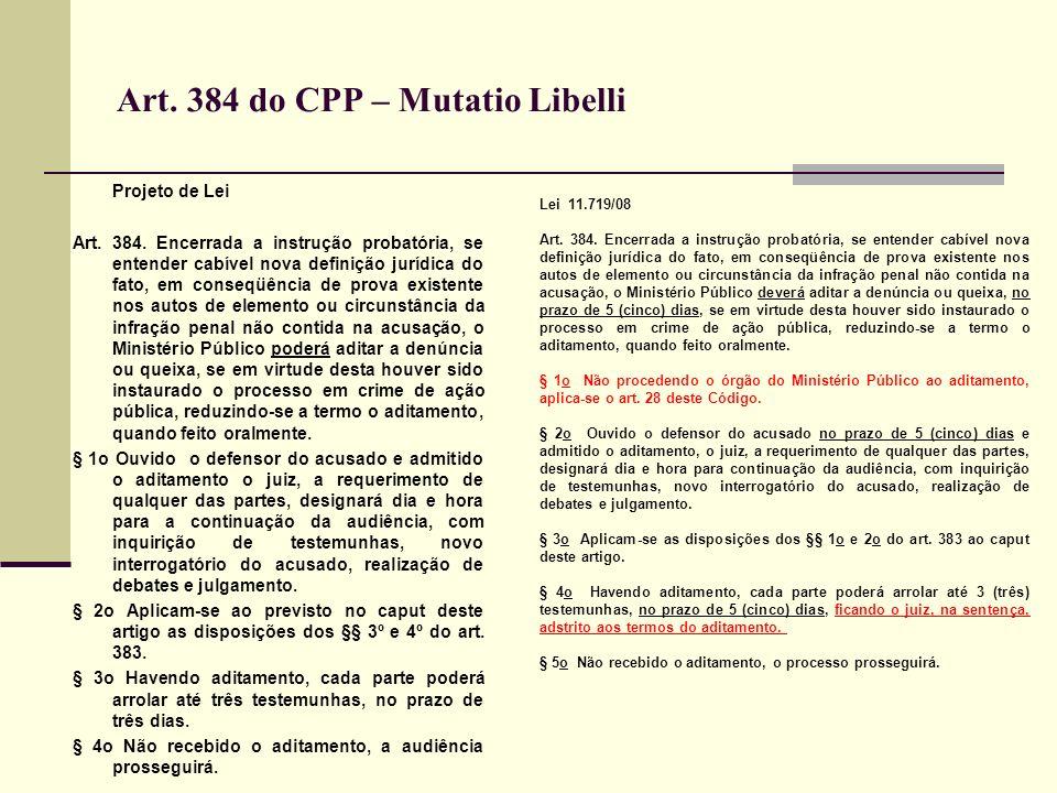 Art. 384 do CPP – Mutatio Libelli