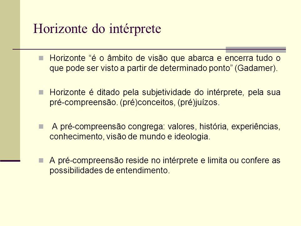 Horizonte do intérprete