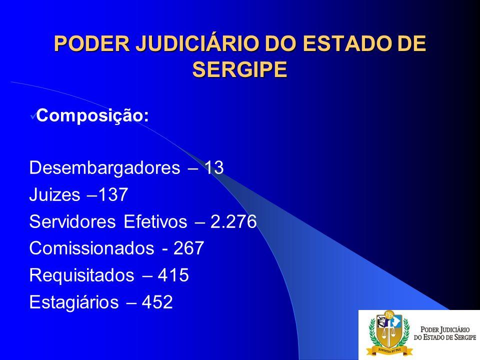 PODER JUDICIÁRIO DO ESTADO DE SERGIPE