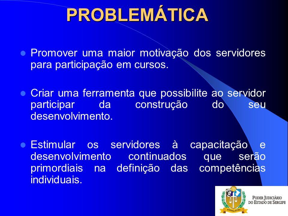 PROBLEMÁTICA Promover uma maior motivação dos servidores para participação em cursos.